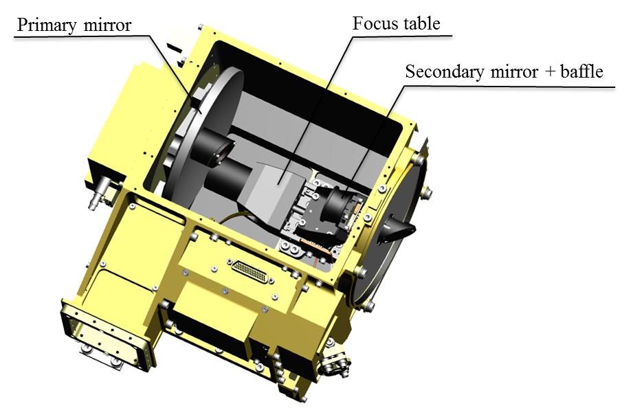 bpc_mars2020-optical-box-supercam.png
