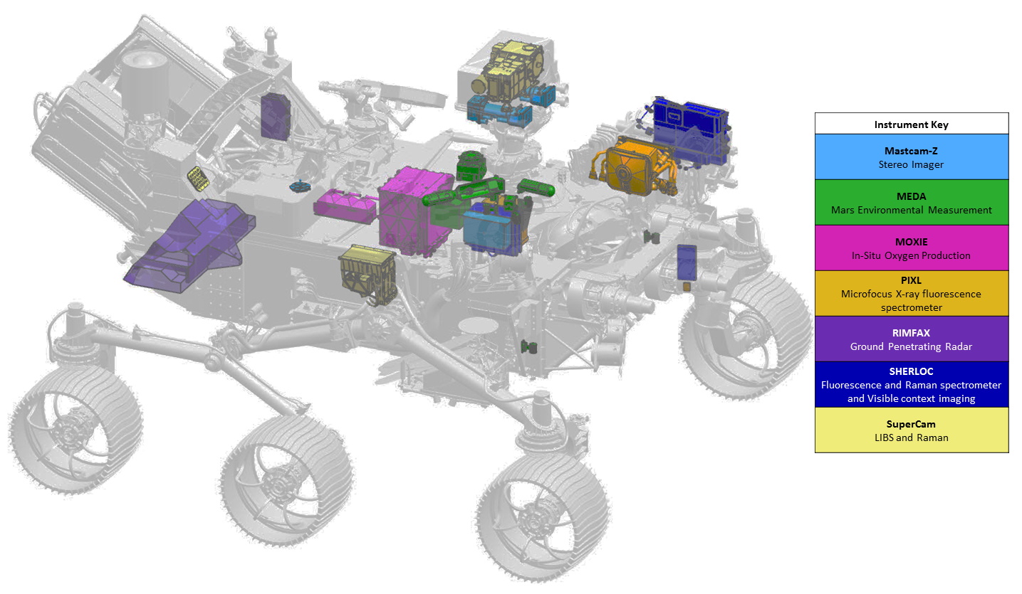 bpc_mars2020-rover-instruments.png