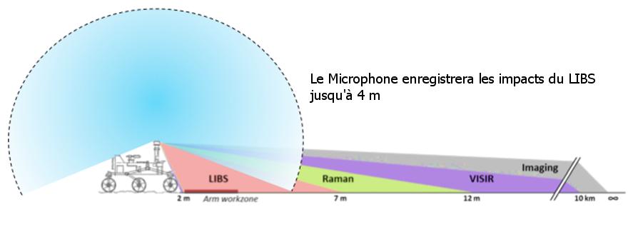 bpc_mars2020-supercam-remote-capabilities_fr.png