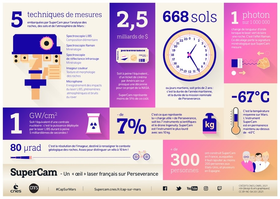 is_infog-supercam-vignette.jpg